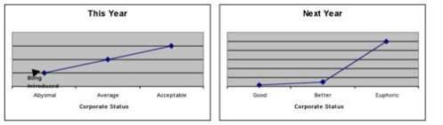 Bling Chart12